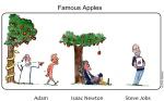 Apples through history, Adam, Newton and Jobs