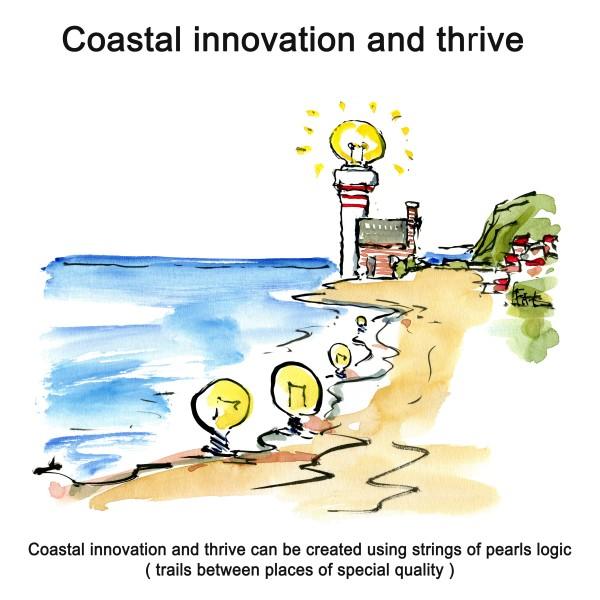 Coastal innovation light bulbs Drawing by Frits Ahlefeldt