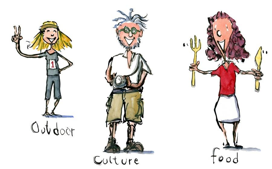 Tourist types