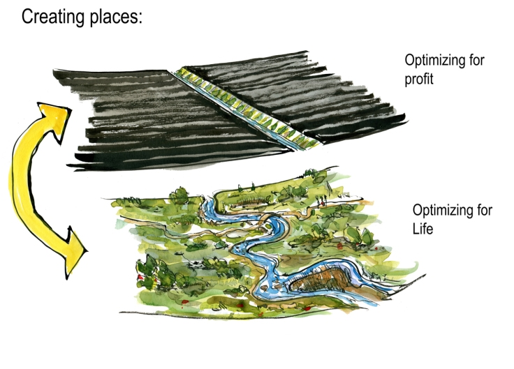 Drawing of a black soil field and a green alternative with stream