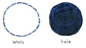 Drawing about the relation between whole and hole