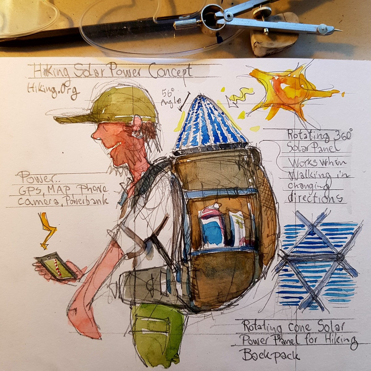 Sketch of a V3Solar power generator mounted on a backpack - drawing by Frits Ahlefeldt
