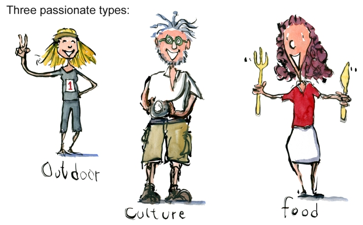 Drawing of outdoor, cultural and foodie person type