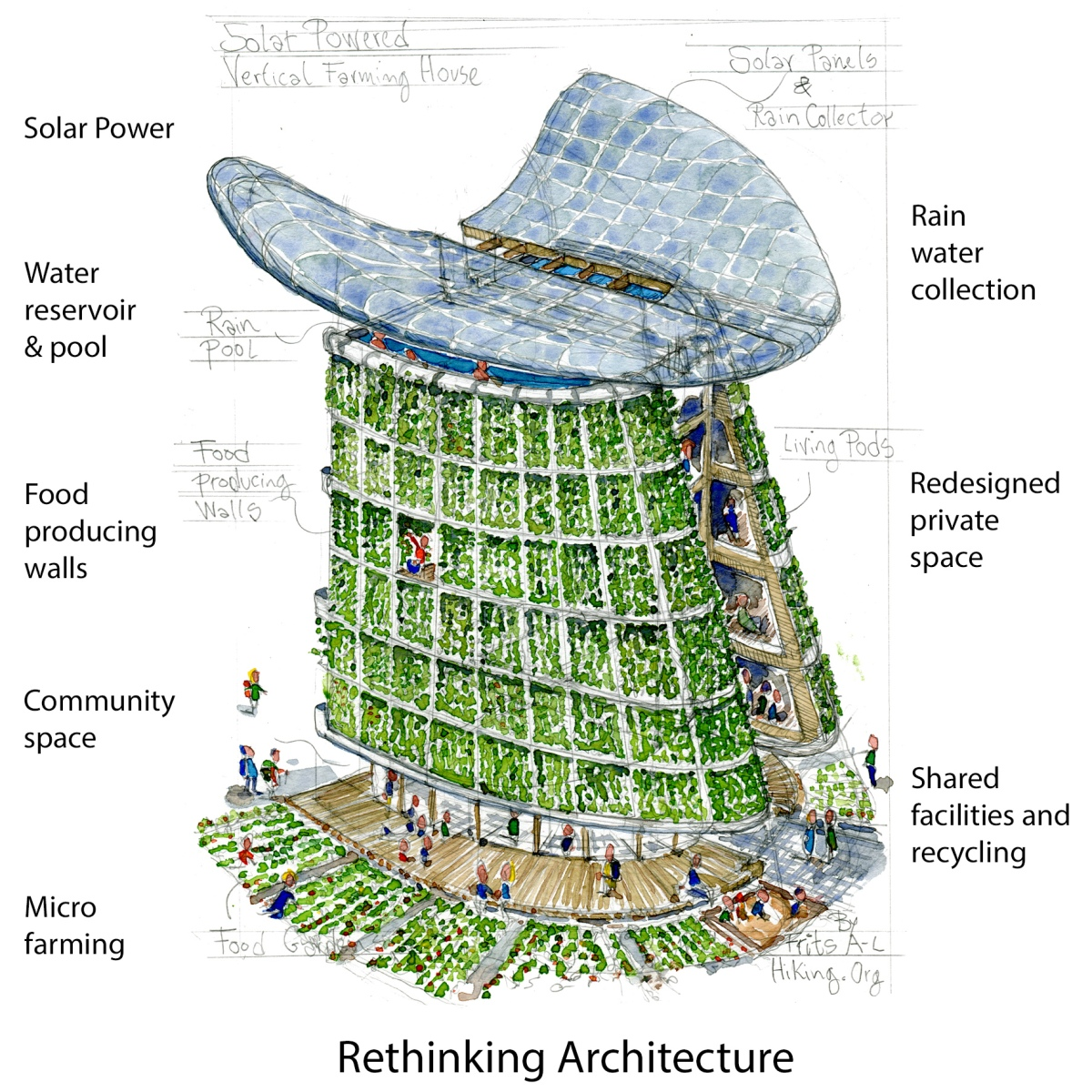 Drawing of a green eco house with solar cells, water reservoir and vertical gardens