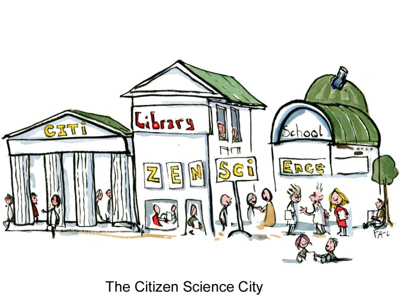 Drawing of architectural places like schools and library with Citizen Science written across them. Illustration by Frits Ahlefeldt