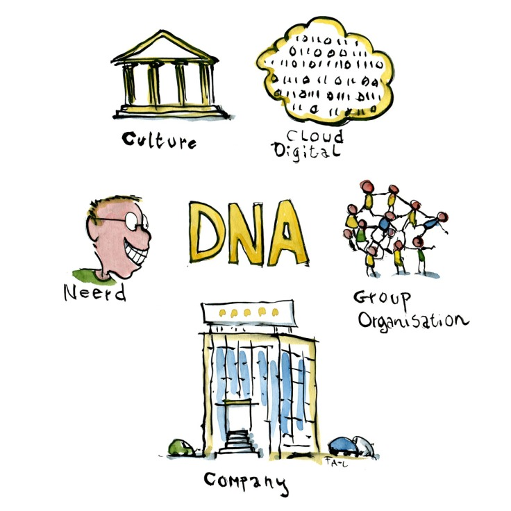 Drawing of the DNA buzzword. illustration handmade by Frits Ahlefeldt